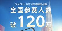 一加QQ飞车全国挑战赛海选赛圆满结束 超120万人同台竞技