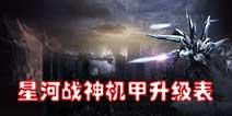 星河战神机甲怎么升级 升级属性表