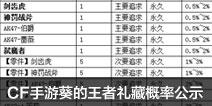 CF手游葵的王者礼藏概率公示