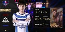 王者荣耀KPL春季赛战报快讯 卫冕冠军二连败
