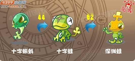 洛克王国十字蝌蚪进化图