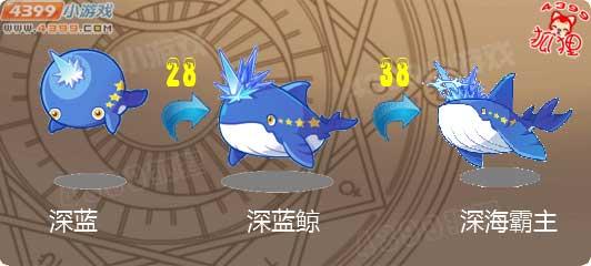 洛克王国深蓝进化图