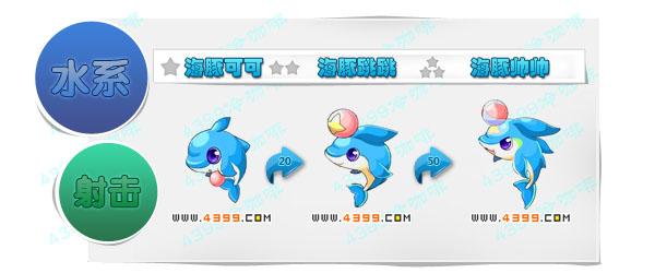 奥奇传说海豚可可 海豚跳跳 海豚帅帅进化图鉴技能表特长