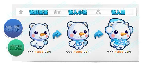 奥奇传说雪熊宝宝 雪人小熊 雪人熊进化图鉴技能表特长