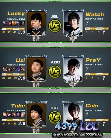 LOL3月7日皇族战队vsNJSW战队SWL比赛分析