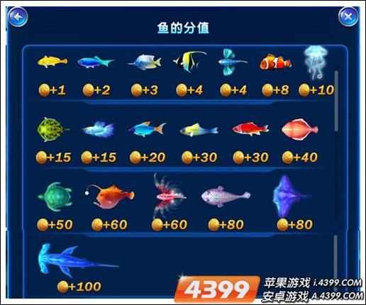 捕鱼达人2全部鱼类分值