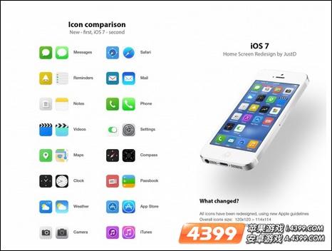 iOS 7.0.3什么时候出 最快将于下周发布