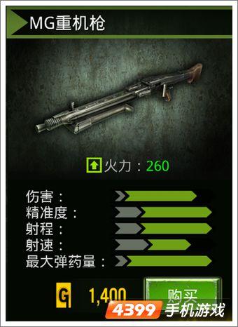 火线指令诺曼底冲锋枪介绍