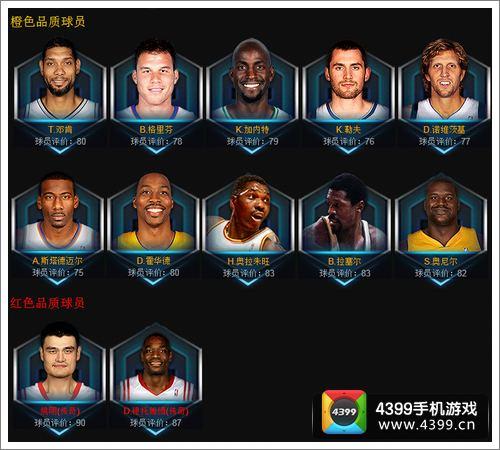 NBA梦之队内线选择