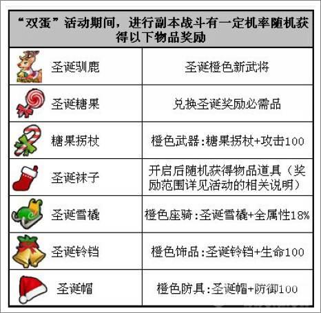 """三国喵喵传""""双蛋节""""活动来袭"""