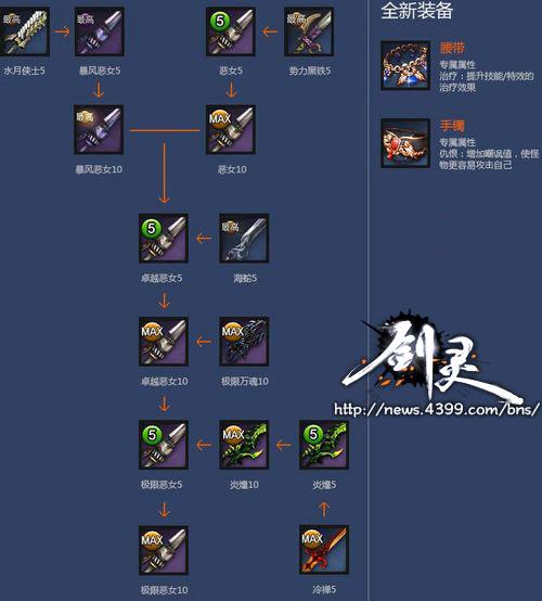 剑灵极限恶女武器进化流程