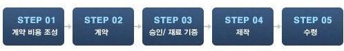 剑灵韩服第二季最新门派2.0系统详细介绍