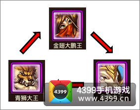 狮驼岭三大王,循环召唤