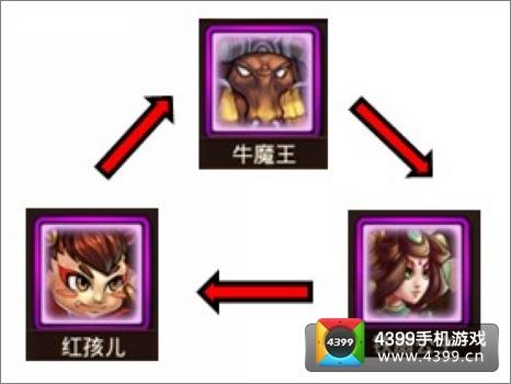 金箍棒OL循环召唤