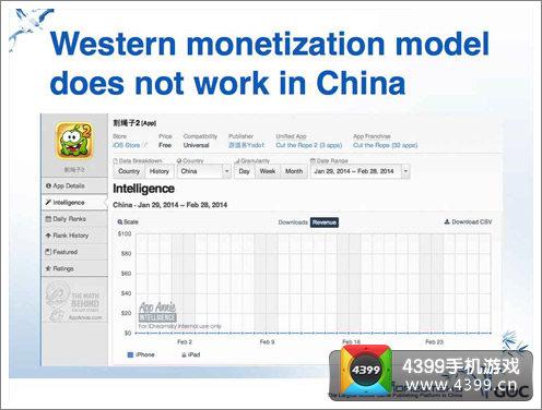 中国手游的三重考验与货币化陷阱