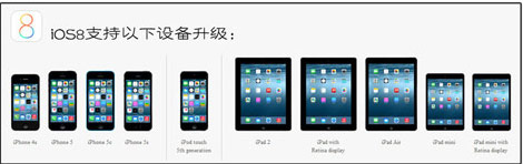 IOS8支持设备