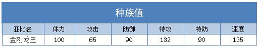 奥拉星金刚龙王 金小龙技能表练级学习力推荐