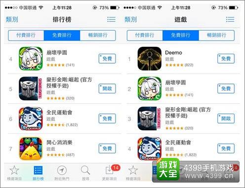 《变形金刚:崛起》获AppStore免费总榜第五