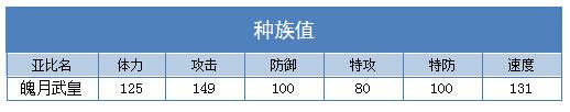 奥拉星魄月武皇技能表练级学习力推荐