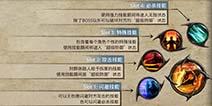 暗黑复仇者2技能系统介绍