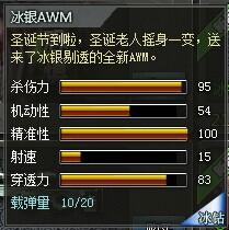 4399创世兵魂冰银AWM属性 多少钱