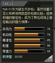 4399创世兵魂TAR21属性 多少钱