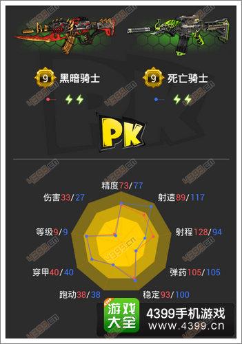 全民枪战2(枪友嘉年华)数据