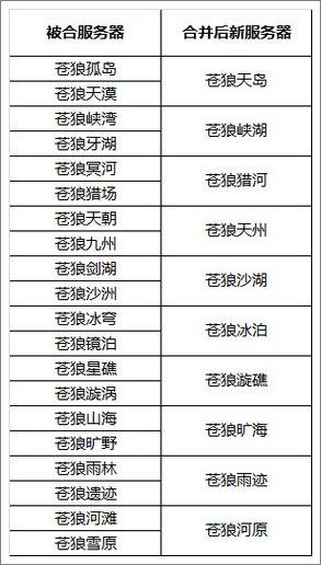 东方彩票注册 1