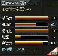 4399创世兵魂王者AWM-刀锋属性 多少钱