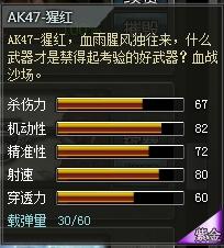 4399创世兵魂AK47-猩红属性 多少钱