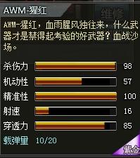 4399创世兵魂AWM-猩红属性 多少钱