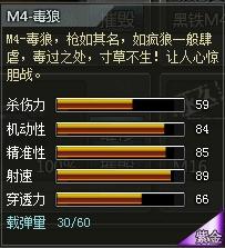 4399创世兵魂M4-毒狼属性 多少钱