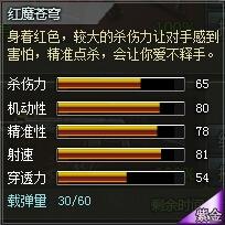 4399创世兵魂红魔苍穹属性 多少钱