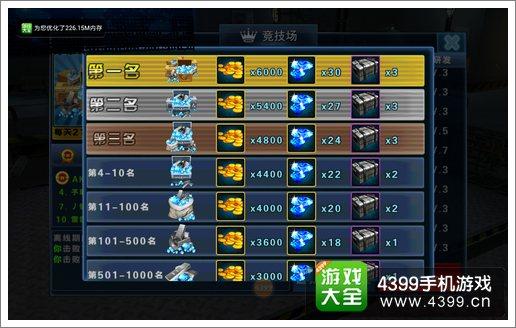 3D坦克争霸竞技场奖励