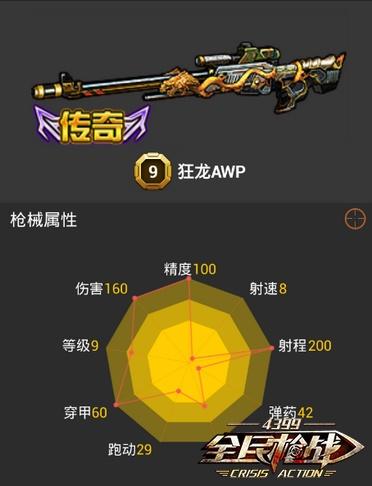 全民枪战2(枪友嘉年华)9级狙击枪有哪些