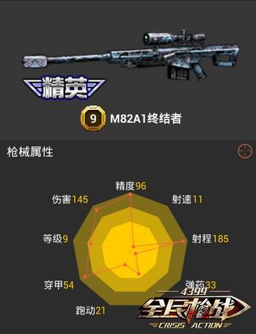 全民枪战2(枪友嘉年华)9级狙击枪大全