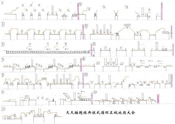 天天酷跑经典模式循环地图简介