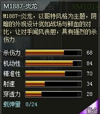 4399创世兵魂M1887-炎龙属性 多少钱