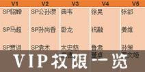 三国杀手机版vip权限一览 VIP系统解析