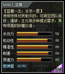 4399创世兵魂M4A1-蓝魔属性 多少钱
