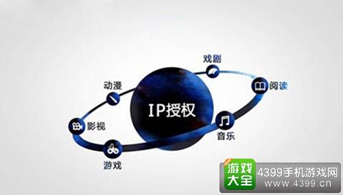 国内IP授权的几种常见合作形态