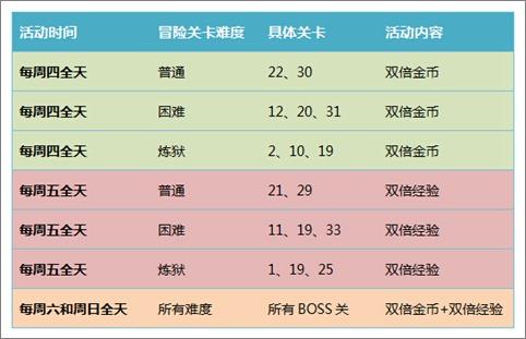 九龙战不删档内测开启 九龙战安卓版下载