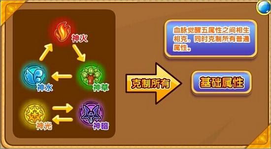 奥奇传说七宿灵青龙解析 属性