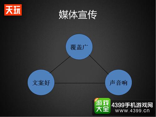 H5吴雪峰