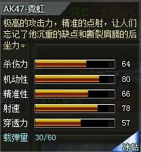 4399创世兵魂AK-霓虹属性 多少钱