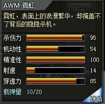 4399创世兵魂AWM-霓虹属性 多少钱