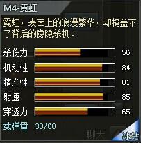 4399创世兵魂M4A1-霓虹属性 多少钱