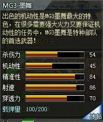 4399创世兵魂MG3-墨舞属性 多少钱