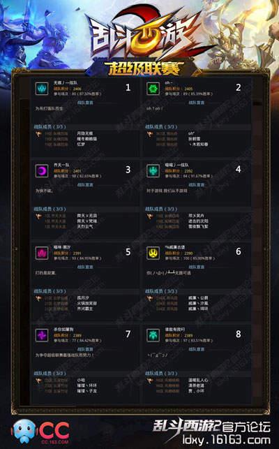 备战总决赛《乱斗西游2》超级联赛八强揭晓