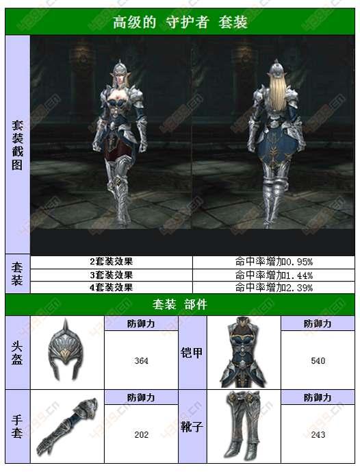 raven掠夺者精灵高级的守护者套装